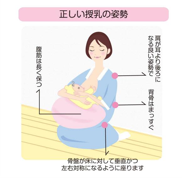 正しい授乳の姿勢
