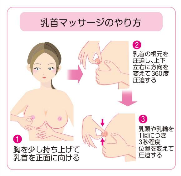 乳腺炎による胸のカチカチを和らげる乳首マッサージの方法