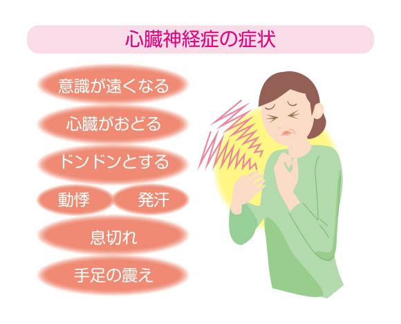 心臓神経症の症状