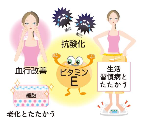 ビタミンEの効果