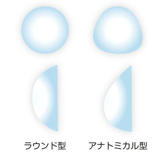 シリコンバッグの形状