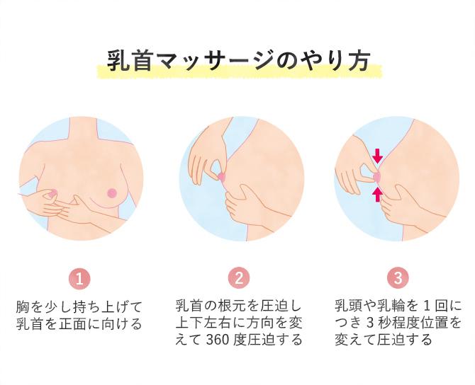乳首マッサージのやり方
