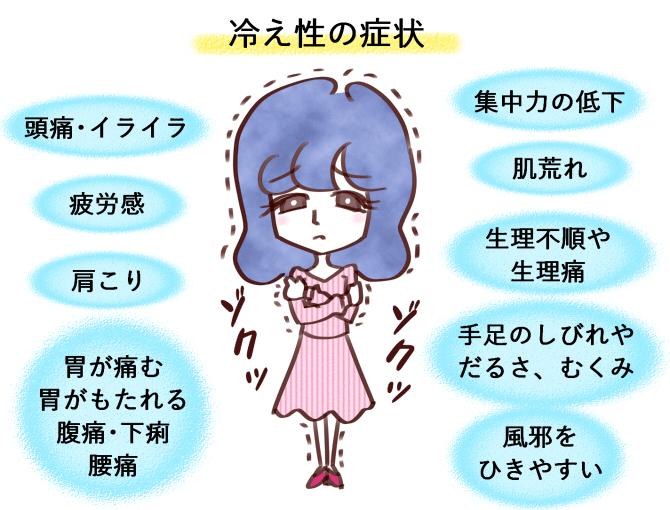 冷え性の症状